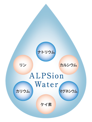 ALPSion Water